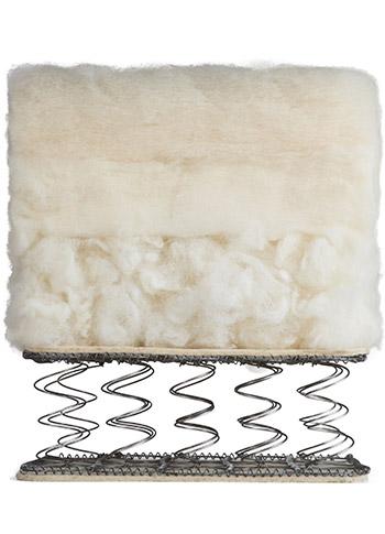 Interno materasso con molle classiche Pregio lato invernale
