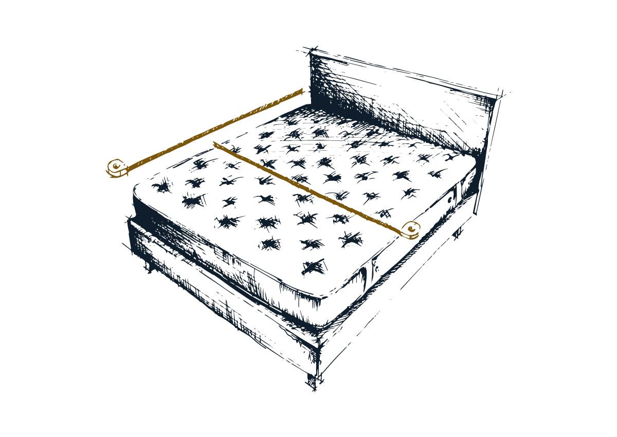Prendere le misure In caso di acquisto del materassino