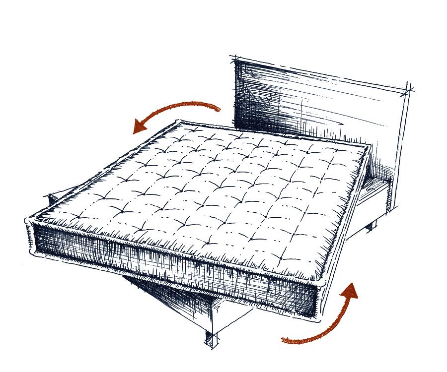 Consigli per un corretto utilizzo e manutenzione del materasso tradizionale che ruota testa piedi