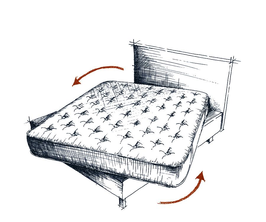 Consigli per un corretto utilizzo e manutenzione del materasso a molle che ruota testa piedi