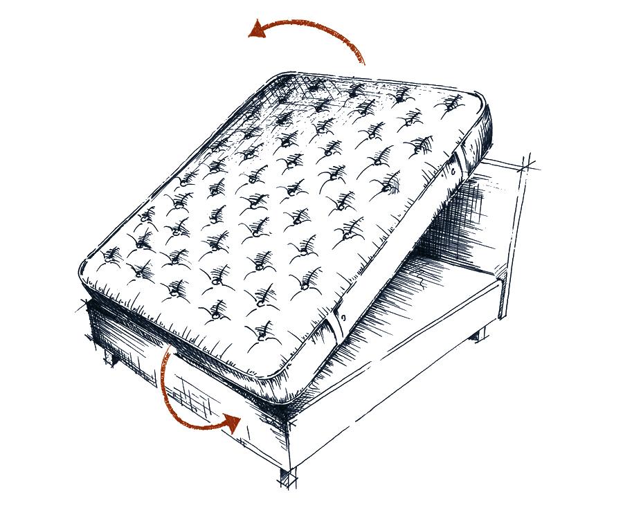 Consigli per un corretto utilizzo e manutenzione del materasso a molle capovolto sotto sopra