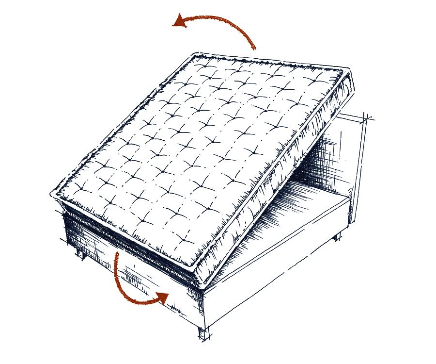 Consigli per un corretto utilizzo e manutenzione del materasso tradizionale capovolto sotto sopra