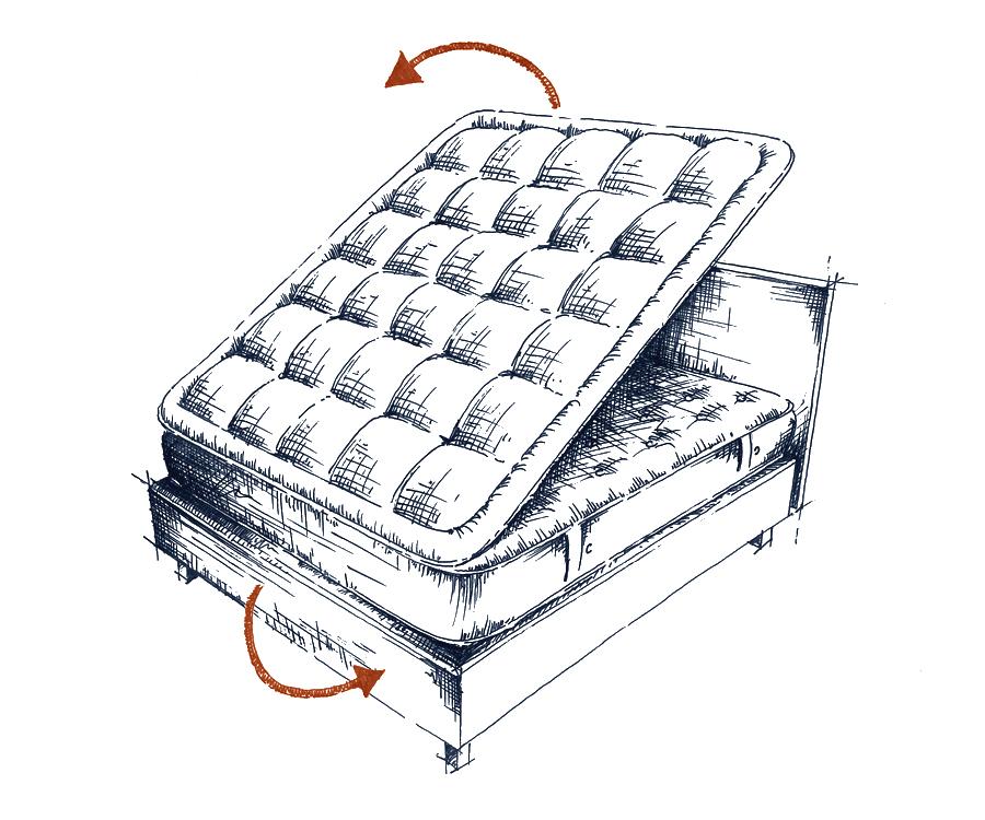 Consigli per un corretto utilizzo e manutenzione del materassino capovolto sotto sopra