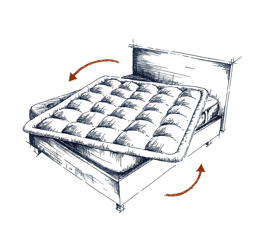 Consigli per un corretto utilizzo e manutenzione del materassino che ruota testa piedi